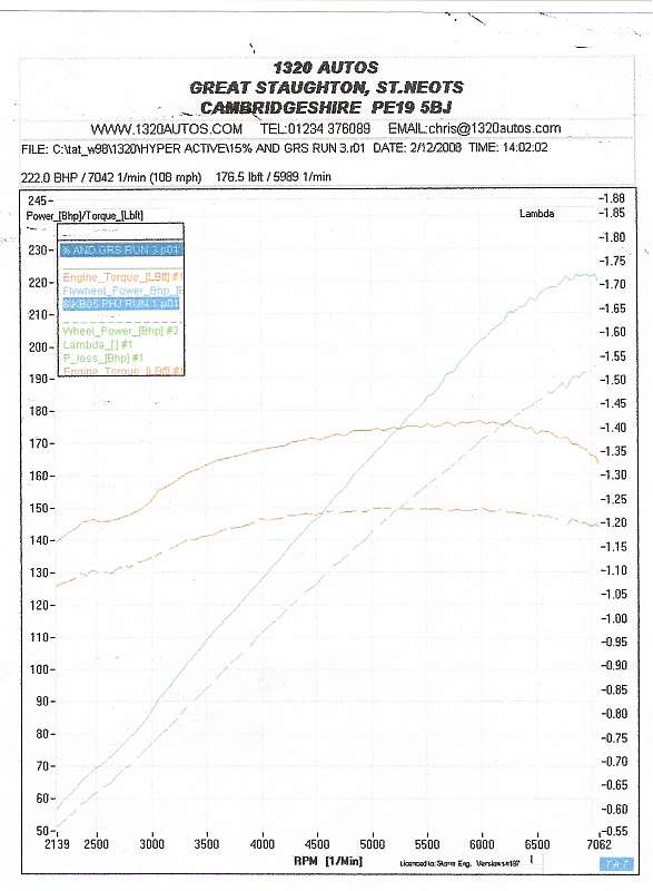 Click image for larger version  Name:Dyno graph. Before and after.jpg Views:280 Size:48.6 KB ID:154683