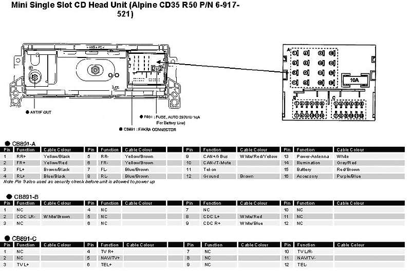 mini cooper s wiring diagram mini cooper forum click image for larger version stereo hu pinout jpg views 17064 size 68 3